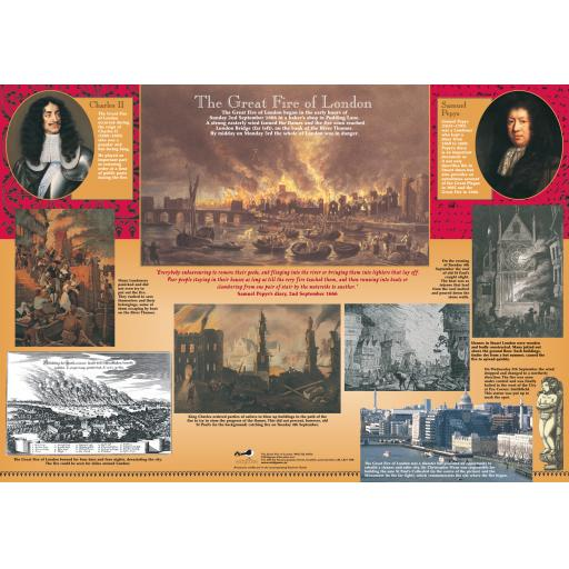 Great Fire of London Poster