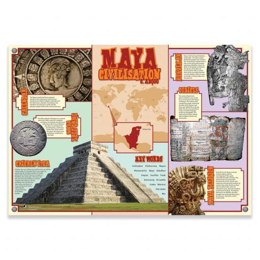 Maya Civilisation poster