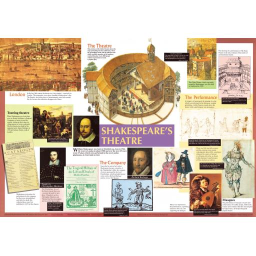 Shakespeare's Theatre Poster