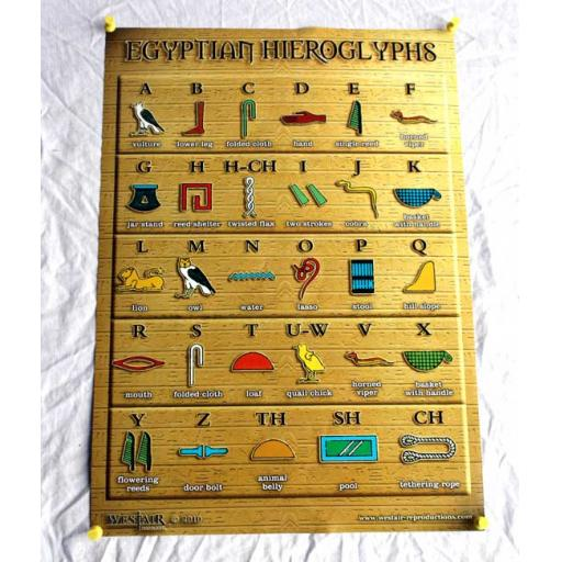 Hieroglyphs Poster