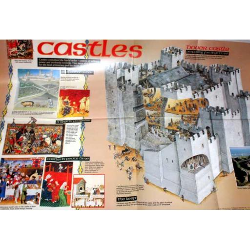 Large Knights & Castles Poster