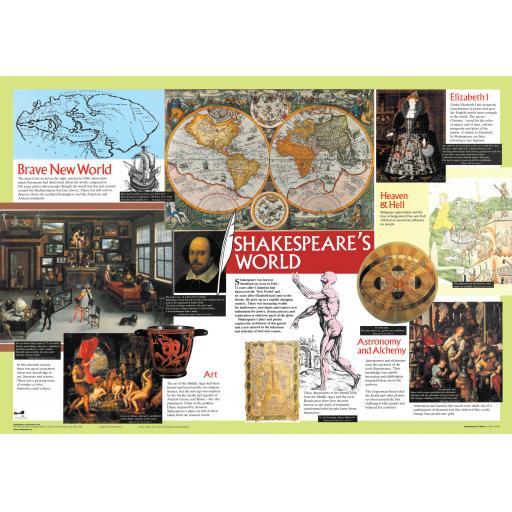 Shakespeare's World Poster