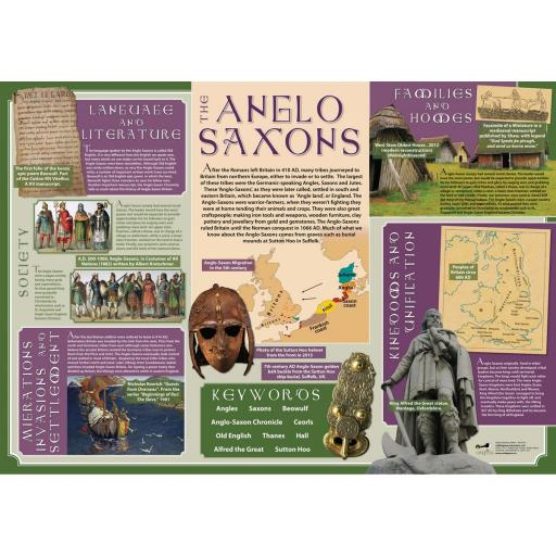 The Anglo-Saxons Poster