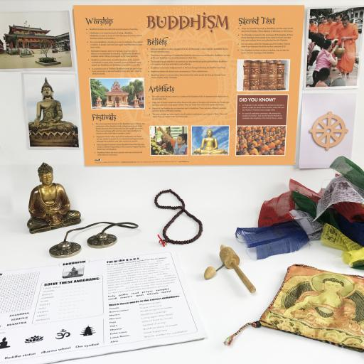 Buddhism Topic Pack